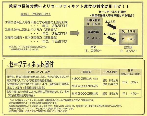 セーフティネット貸付に関する表